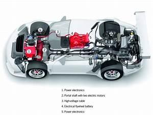 Porsche 911 Gt3 R Hybrid Using Williams Flywheel Kers