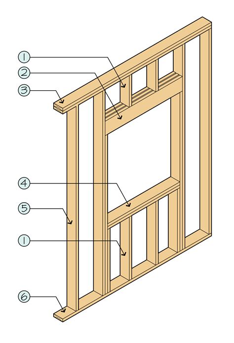 Sill Plate Window a typical wall section in platform framing 1 cripple 2