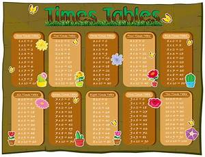 Multiplication Chart Video Times Tables Diagram With Flowers In Background Download