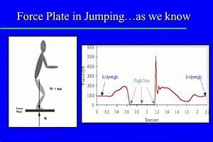 Exss 3850 9 Summer Linear Kinetics