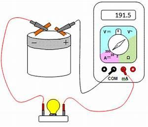 Amperemetre En Serie : intensit physique chimie caen ~ Premium-room.com Idées de Décoration