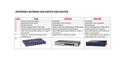 difference between hub switch and router notes