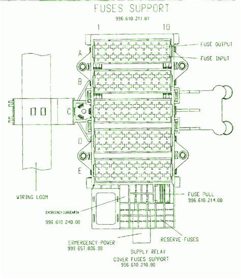 Wrg Porsche Boxster Fuse Box Diagram