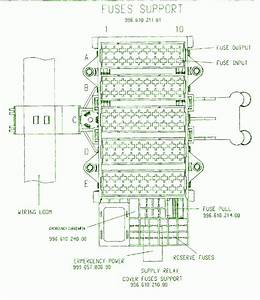 2001 Porsche Boxter Fuse Box Diagram  U2013 Circuit Wiring Diagrams