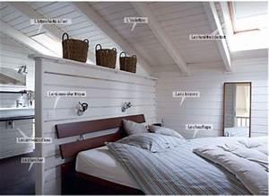 amenagement chambre sous comble dcor rustique digne With chambre parentale sous comble