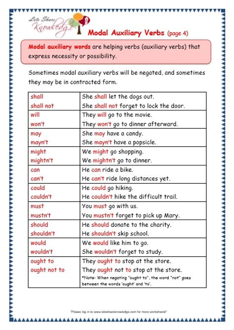 auxiliary verbs worksheets for grade 4 verbs worksheets