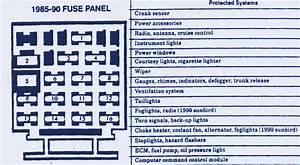 2003 Cavalier Fuse Diagram
