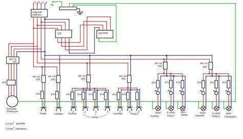 dobra instalacja elektryczna tematy na elektroda pl