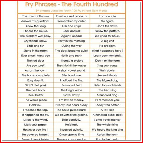 Vocabulary For 4th Grade   Kristal Project Edu #%hash