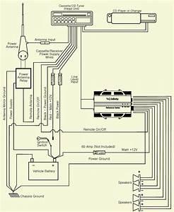 Diagram 2 Channel Car Amp Wiring Diagram Full Version Hd Quality Wiring Diagram Blogwiring2f Atuttasosta It