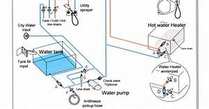 29 Rv Fresh Water System Diagram