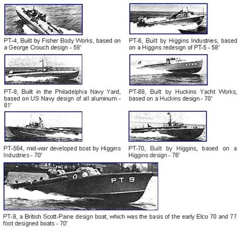 Higgins Pt Boat Specifications by Pt Boat Specifications Related Keywords Pt Boat