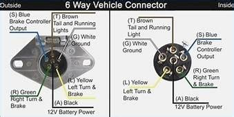 6 Pin Trailer Light Wiring by Trailer Wiring Diagrams Trailers Fort Worth