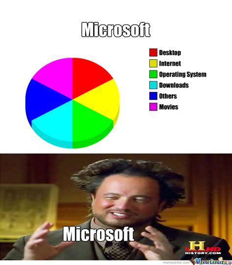 Microsoft Memes - microsoft by dark nevermore meme center