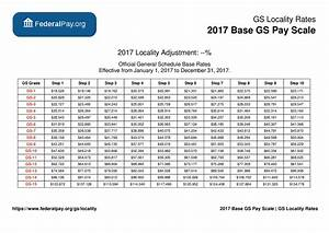 Wage Calculator General Schedule Gs Base Pay Scale For 2017
