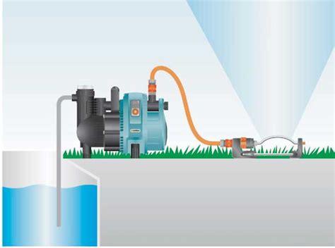 pompe per irrigazione giardino come funzionano le pompe per irrigazione www