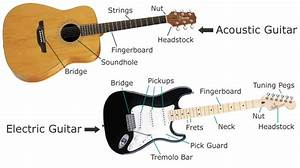 Mipacko  Bagaimana Cara Membersihkan Gitar Yang Baik