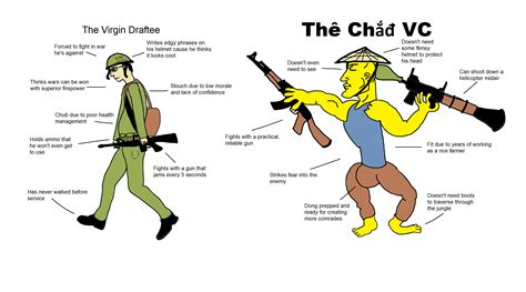 Vs Chad Template The Draftee Vs The Chad Viet Cong Virginvschad