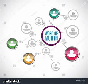 Word Of Mouth Diagram Network Illustration Design Over A
