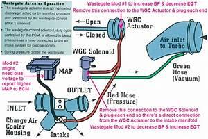 11 Ford 7 3l Psd Wastegate Controller Images
