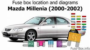 Fuse Box Location And Diagrams  Mazda Millenia  2000
