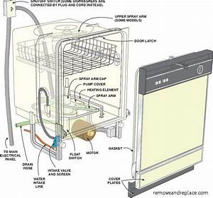 Bosch Dishwasher Schematic Diagram