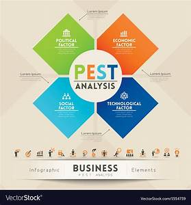Pest Analysis Strategy Diagram Royalty Free Vector Image