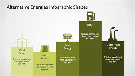 home design alternatives fossil fuels infographics for powerpoint slidemodel