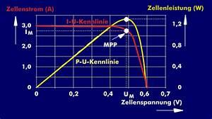 Smartpoints Berechnen : solarzelle im mpp betreiben ~ Themetempest.com Abrechnung