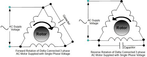 running a three phase ac induction motor on single phase supply source voltage technovation