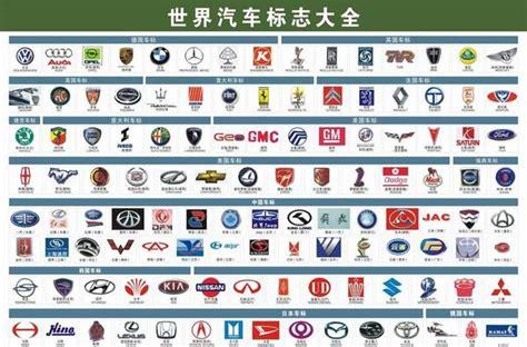 koenigsegg bugatti 所有汽车的标志和名字 百度知道