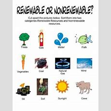 Renewable And Nonrenewable Resources Cut And Sort Activity Tpt
