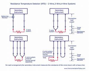 4 Wire Rtd Diagram
