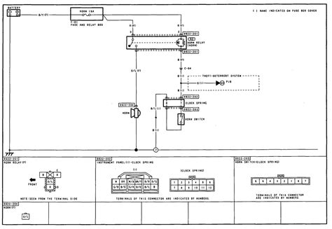 mazda 6 2004 horn wiring diagram get free image about