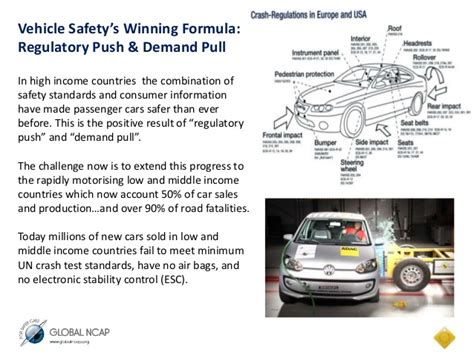 road map for safer cars 2020