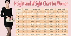 Weight Chart For Women What S Your Ideal Weight According