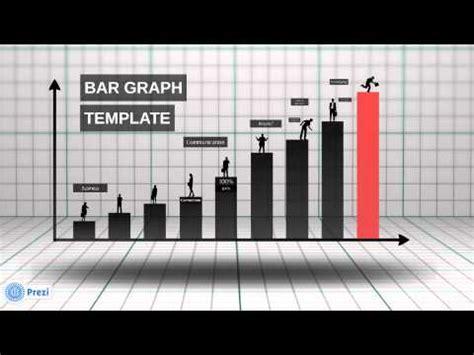 bar graph prezi template youtube
