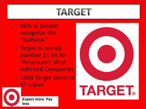 expect more pay less target co