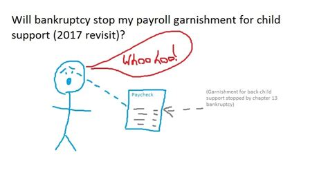how to stop child support will bankruptcy stop my payroll garnishment for child support 2017 revisit robertspaynelaw