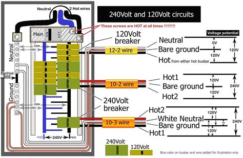 Square Breaker Box Wiring Diagram Free