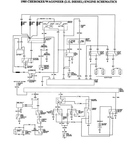 Diagrams Jeep 1986 Wiring Cj7altinator on