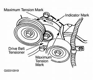 2004 Ford E450 Super Duty Serpentine Belt Routing And Timing Belt Diagrams