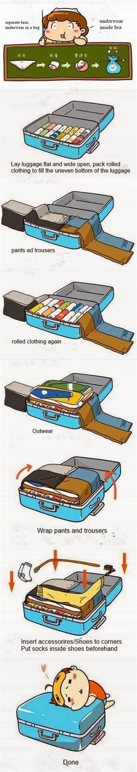 Packing Luggage Properly In 2019 Packing Tips For Travel