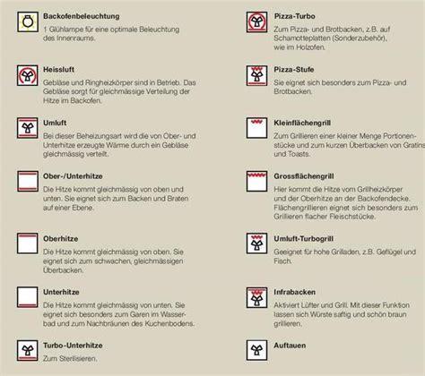 Backofen Ober Unterhitze by Pommes Backofen Umluft Ober Unterhitze Backofen Guide