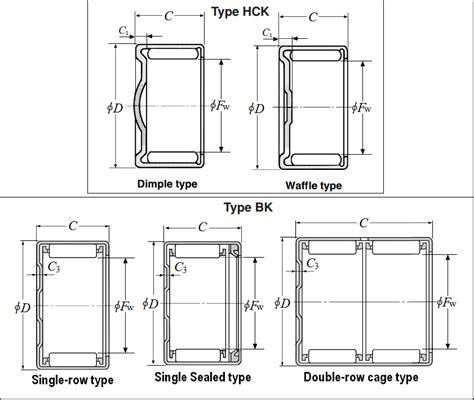 drawn cup needle roller bearings  ntn bearing corp