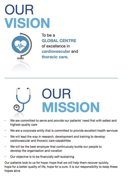 vision mission ijn