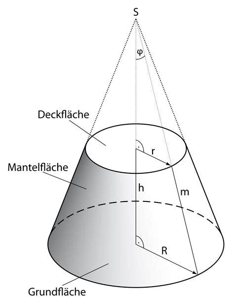 kegelstumpf wikipedia