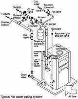 Steam boiler burnham steam boiler piping diagram burnham steam boiler piping diagram publicscrutiny Image collections