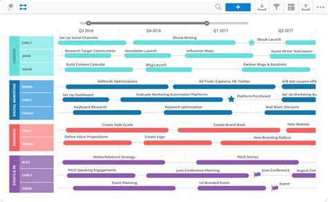 strategy roadmap template 4 real world marketing roadmap exles roadmunk