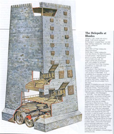siege machines war machinery and siege engines of ancient and era